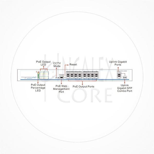 Switch PoE+ 16 puertos 10/100 +2 Uplink +1 SFP GB 270W CCTV 250m ICX1SW16TP300