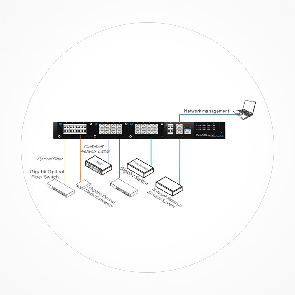 Switch 24 Ethernet puertos 1Gb SFP +4Uplink 10Gb/SFP Manejable Layer 2 ICX7524GEMX