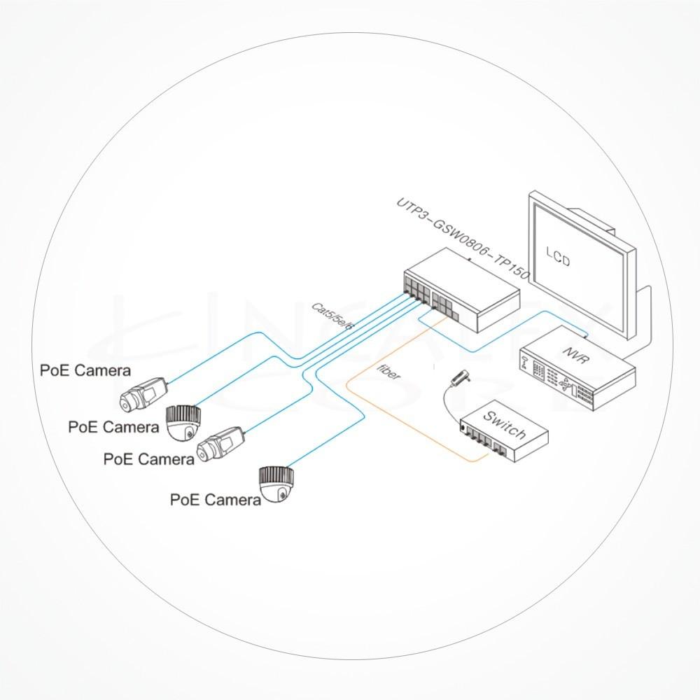 Switch PoE+ 8 puertos GB + 2 SFP GB Layer 2 ICX3GSW0802S