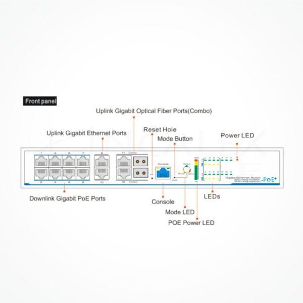 Switch PoE+ 8 puertos GB + 4 Uplink 10/100/1000 + 2 SFP GB Layer 2 ICX3GSW0806