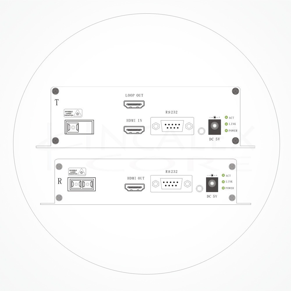 Conversor FC HDMI Tandem IXTANDEM
