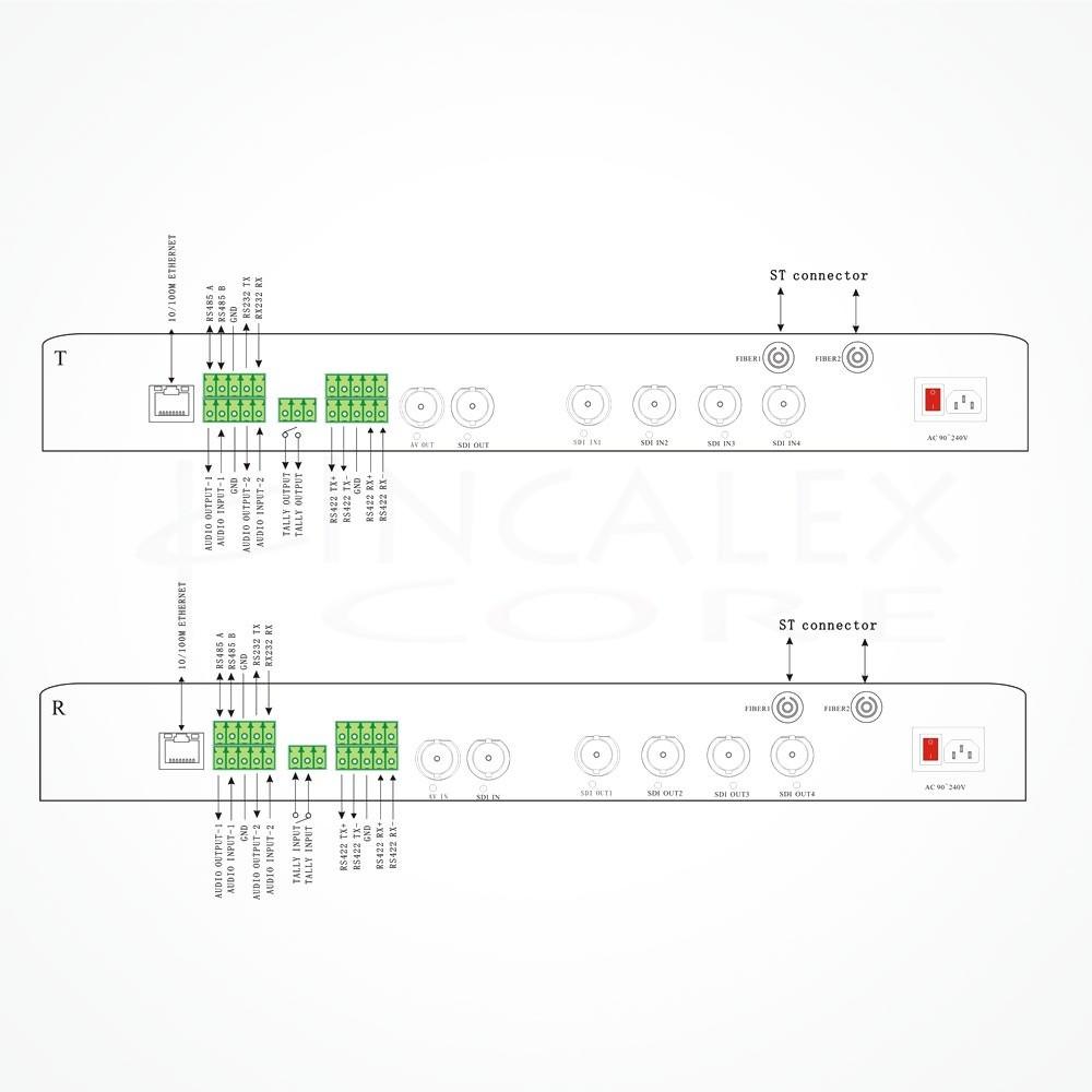 Conversor ST EFP SDI A4K IXSDI-EFP4K