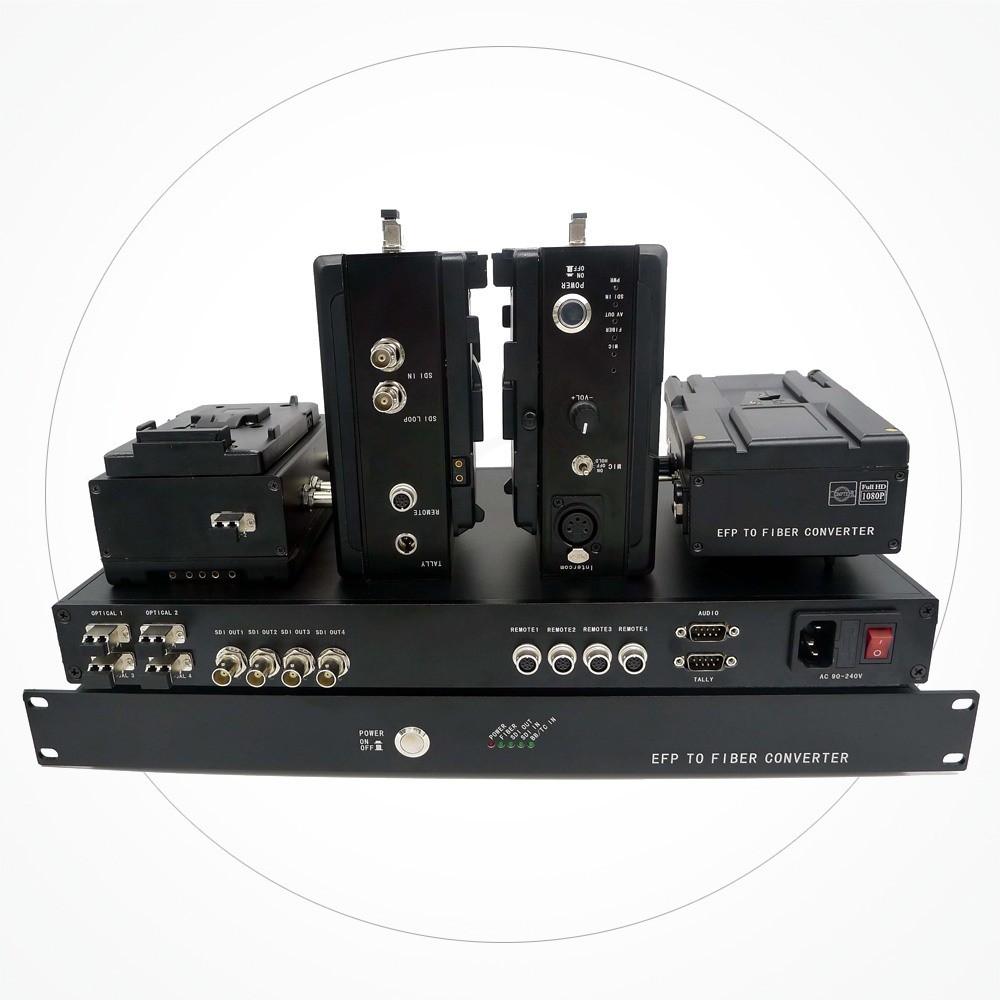 Conversor LC Dual EFP SDI 3G HD IXEFP-HDWA24
